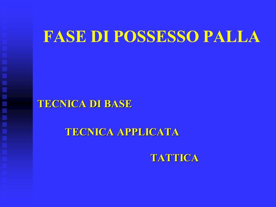 FASE DI POSSESSO PALLA TECNICA DI BASE TECNICA APPLICATA TATTICA TATTICA