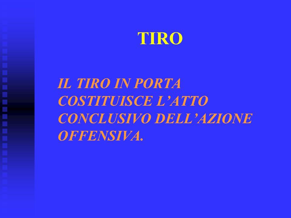 TIRO IL TIRO IN PORTA COSTITUISCE L'ATTO CONCLUSIVO DELL'AZIONE OFFENSIVA.
