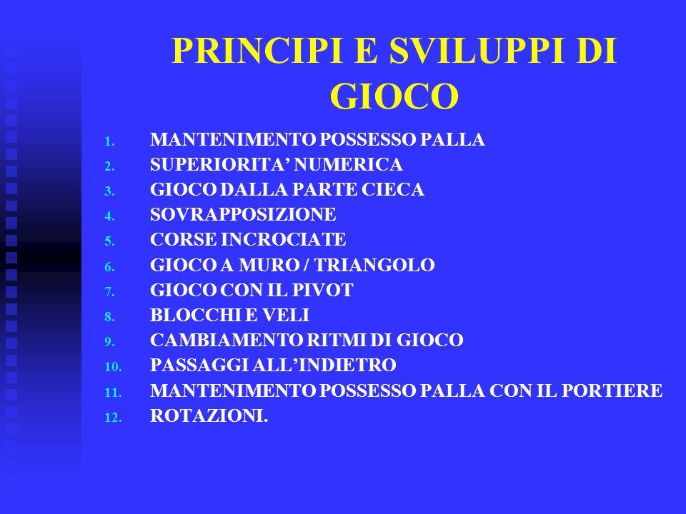 PRINCIPI E SVILUPPI DI GIOCO 1. 1. MANTENIMENTO POSSESSO PALLA 2. 2. SUPERIORITA' NUMERICA 3. 3. GIOCO DALLA PARTE CIECA 4. 4. SOVRAPPOSIZIONE 5. 5. C