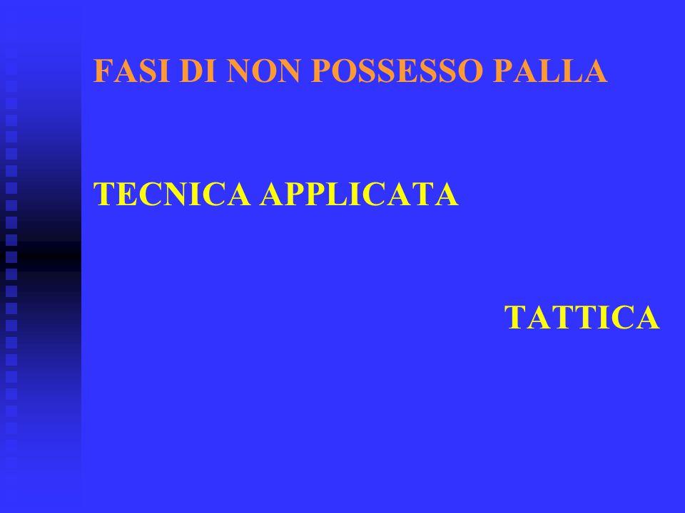 FASI DI NON POSSESSO PALLA TECNICA APPLICATA TATTICA