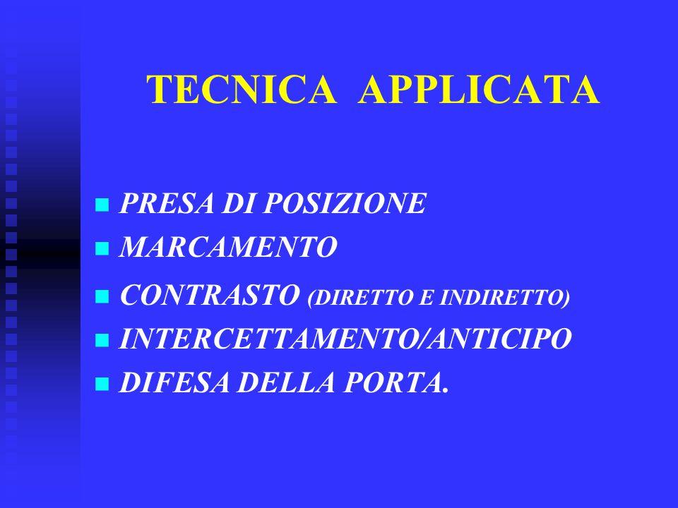 TECNICA APPLICATA PRESA DI POSIZIONE MARCAMENTO CONTRASTO (DIRETTO E INDIRETTO) INTERCETTAMENTO/ANTICIPO DIFESA DELLA PORTA.