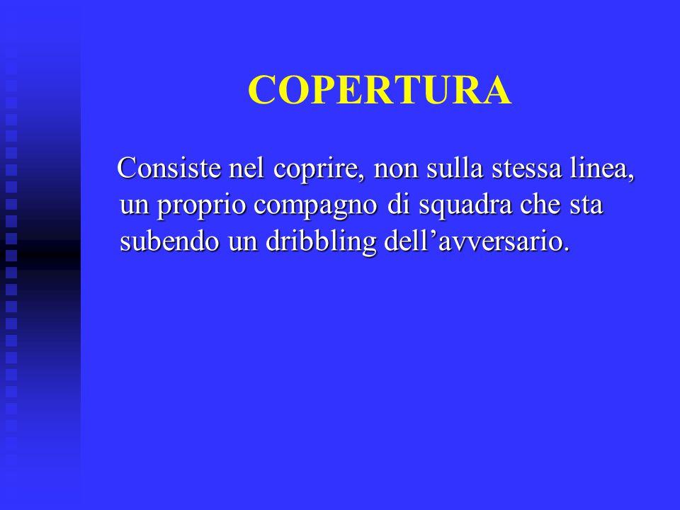 COPERTURA Consiste nel coprire, non sulla stessa linea, un proprio compagno di squadra che sta subendo un dribbling dell'avversario. Consiste nel copr