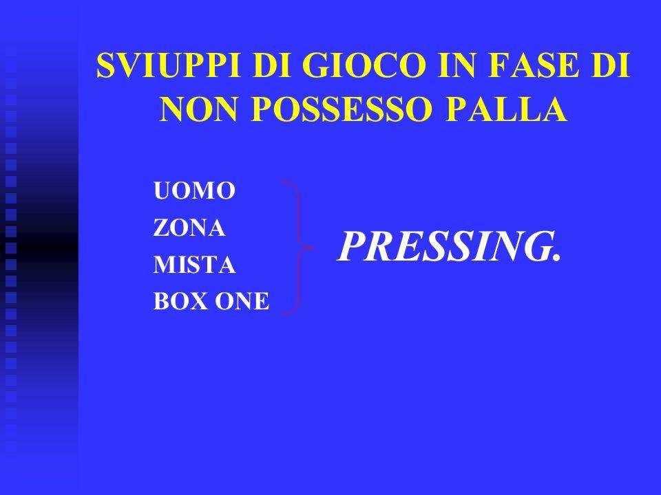 SVIUPPI DI GIOCO IN FASE DI NON POSSESSO PALLA UOMO ZONA MISTA BOX ONE PRESSING.