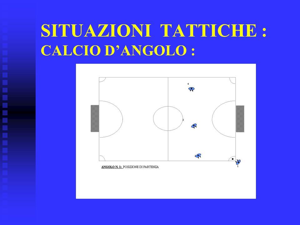 SITUAZIONI TATTICHE : CALCIO D'ANGOLO :