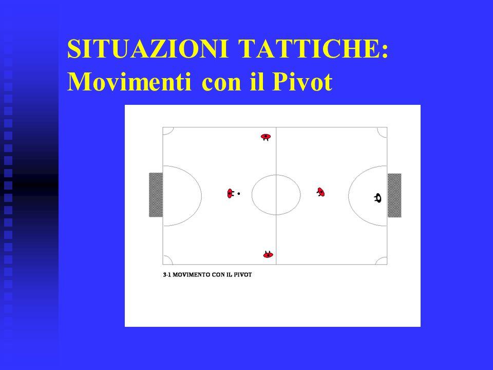 SITUAZIONI TATTICHE: Movimenti con il Pivot