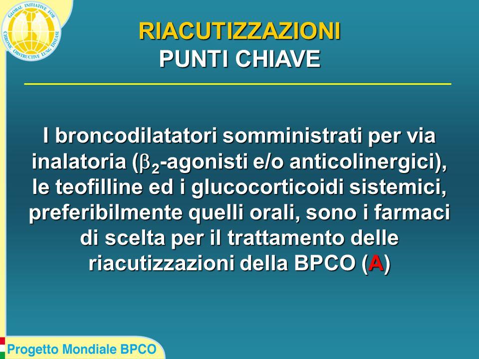 I broncodilatatori somministrati per via inalatoria (  2 -agonisti e/o anticolinergici), le teofilline ed i glucocorticoidi sistemici, preferibilmente quelli orali, sono i farmaci di scelta per il trattamento delle riacutizzazioni della BPCO (A) RIACUTIZZAZIONI PUNTI CHIAVE