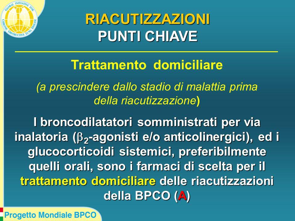 Trattamento domiciliare (a prescindere dallo stadio di malattia prima della riacutizzazione) I broncodilatatori somministrati per via inalatoria (  2 -agonisti e/o anticolinergici), ed i glucocorticoidi sistemici, preferibilmente quelli orali, sono i farmaci di scelta per il trattamento domiciliare delle riacutizzazioni della BPCO (A) RIACUTIZZAZIONI PUNTI CHIAVE