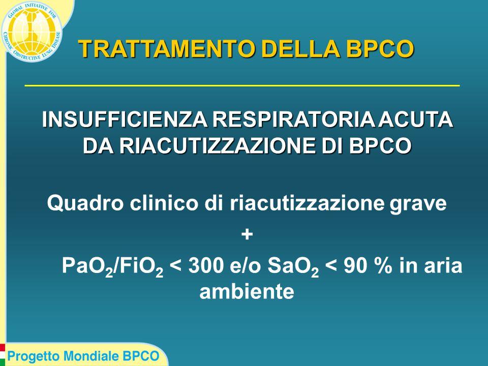 INSUFFICIENZA RESPIRATORIA ACUTA DA RIACUTIZZAZIONE DI BPCO Quadro clinico di riacutizzazione grave + PaO 2 /FiO 2 < 300 e/o SaO 2 < 90 % in aria ambiente TRATTAMENTO DELLA BPCO