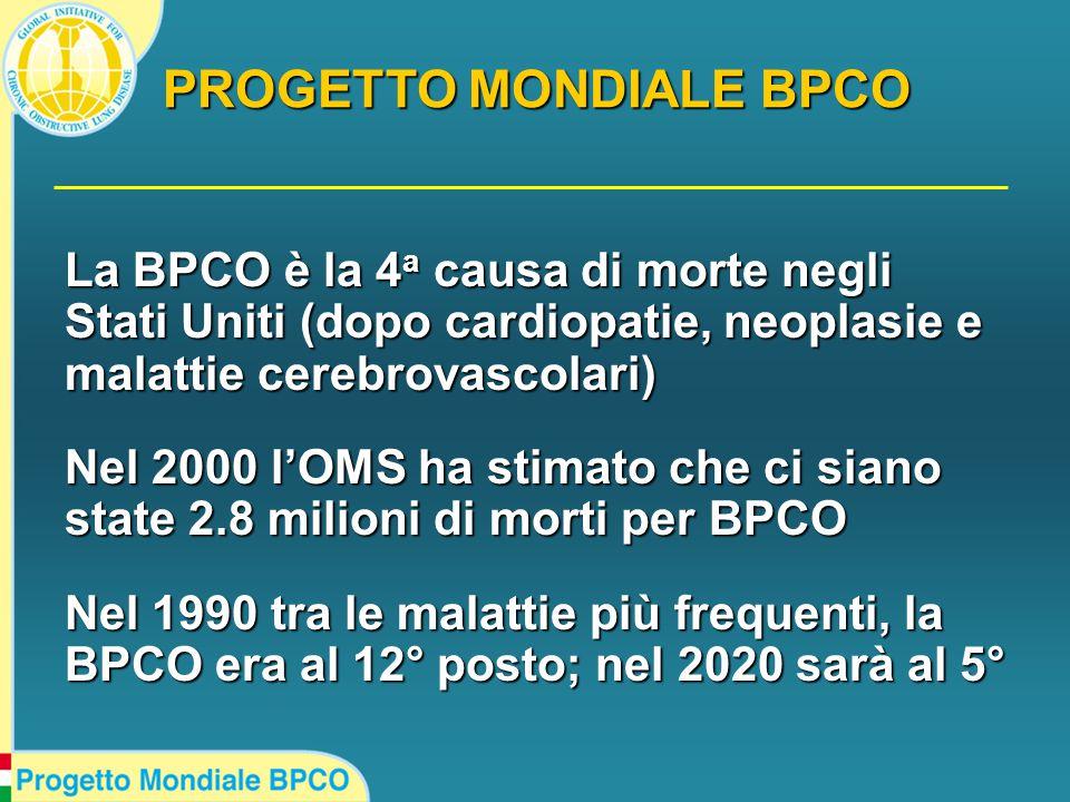 La BPCO è la 4 a causa di morte negli Stati Uniti (dopo cardiopatie, neoplasie e malattie cerebrovascolari) Nel 2000 l'OMS ha stimato che ci siano state 2.8 milioni di morti per BPCO Nel 1990 tra le malattie più frequenti, la BPCO era al 12° posto; nel 2020 sarà al 5° PROGETTO MONDIALE BPCO