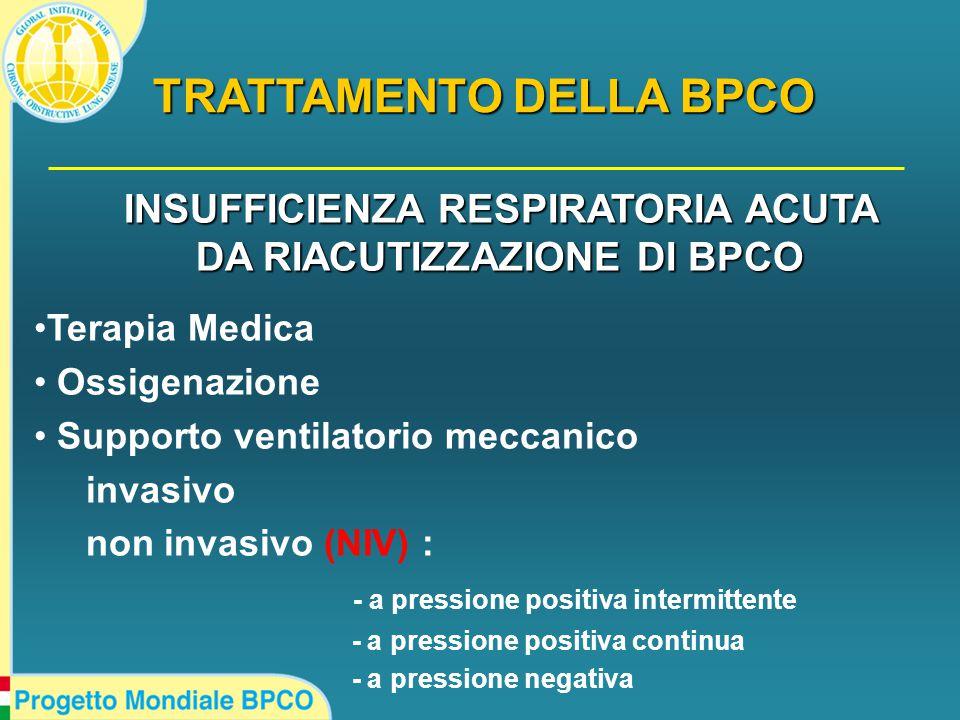 INSUFFICIENZA RESPIRATORIA ACUTA DA RIACUTIZZAZIONE DI BPCO Terapia Medica Ossigenazione Supporto ventilatorio meccanico invasivo non invasivo (NIV) : - a pressione positiva intermittente - a pressione positiva continua - a pressione negativa TRATTAMENTO DELLA BPCO