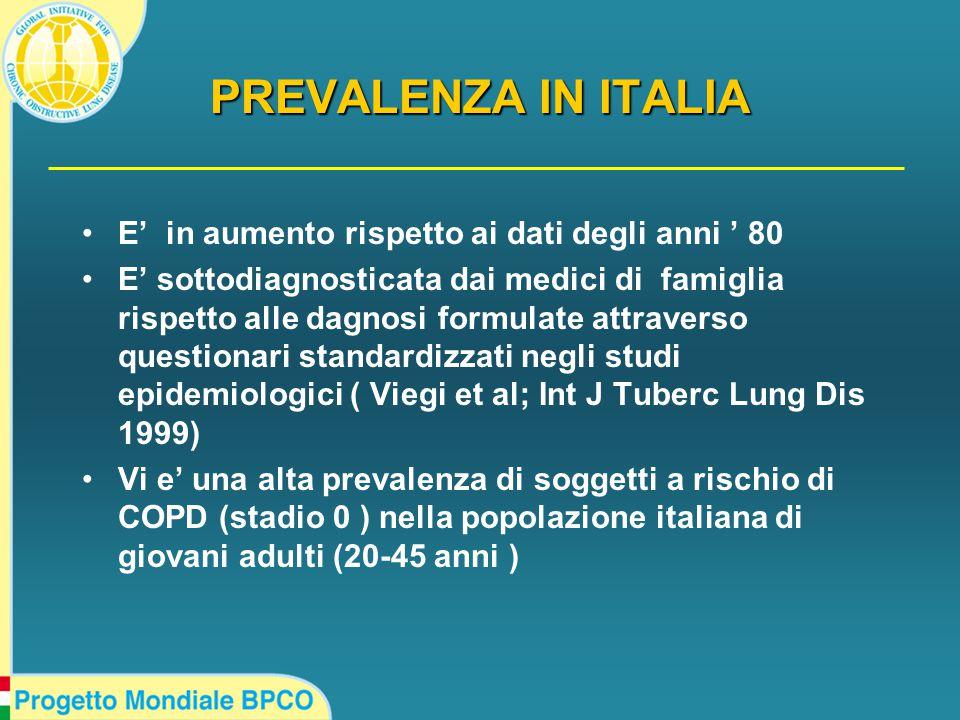 PREVALENZA IN ITALIA E' in aumento rispetto ai dati degli anni ' 80 E' sottodiagnosticata dai medici di famiglia rispetto alle dagnosi formulate attraverso questionari standardizzati negli studi epidemiologici ( Viegi et al; Int J Tuberc Lung Dis 1999) Vi e' una alta prevalenza di soggetti a rischio di COPD (stadio 0 ) nella popolazione italiana di giovani adulti (20-45 anni )