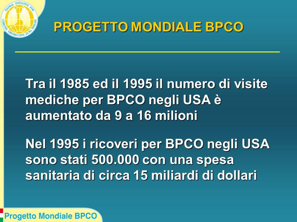 Tra il 1985 ed il 1995 il numero di visite mediche per BPCO negli USA è aumentato da 9 a 16 milioni Nel 1995 i ricoveri per BPCO negli USA sono stati 500.000 con una spesa sanitaria di circa 15 miliardi di dollari PROGETTO MONDIALE BPCO