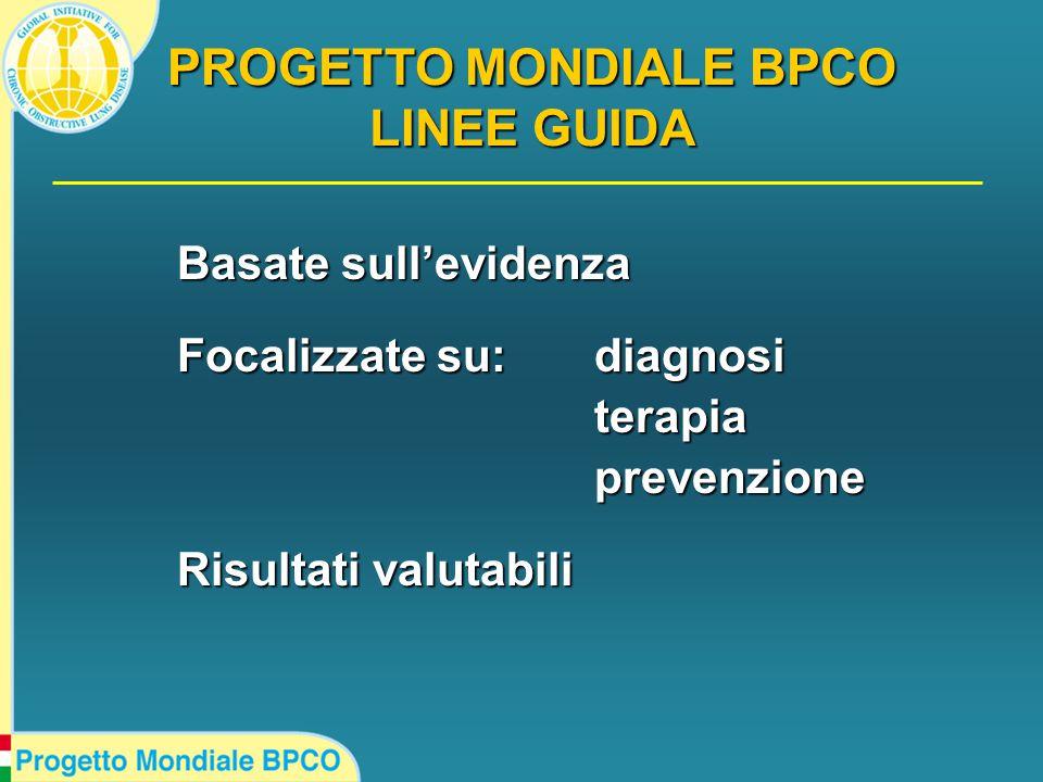 Basate sull'evidenza Focalizzate su:diagnosi terapiaprevenzione Risultati valutabili PROGETTO MONDIALE BPCO LINEE GUIDA