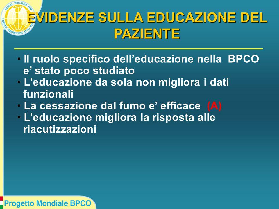 EVIDENZE SULLA EDUCAZIONE DEL PAZIENTE Il ruolo specifico dell'educazione nella BPCO e' stato poco studiato L'educazione da sola non migliora i dati funzionali La cessazione dal fumo e' efficace (A) L'educazione migliora la risposta alle riacutizzazioni