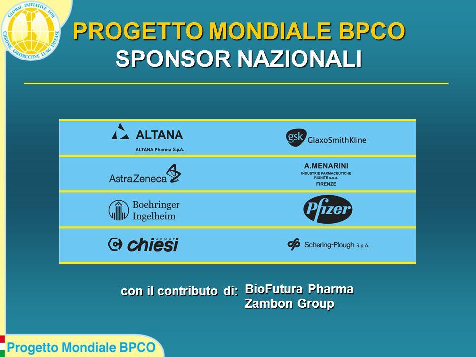 PROGETTO MONDIALE BPCO SPONSOR NAZIONALI con il contributo di: BioFutura Pharma Zambon Group
