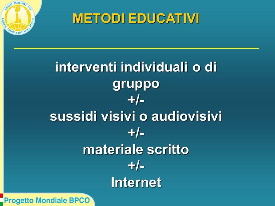 METODI EDUCATIVI interventi individuali o di gruppo +/- sussidi visivi o audiovisivi +/- materiale scritto +/-Internet