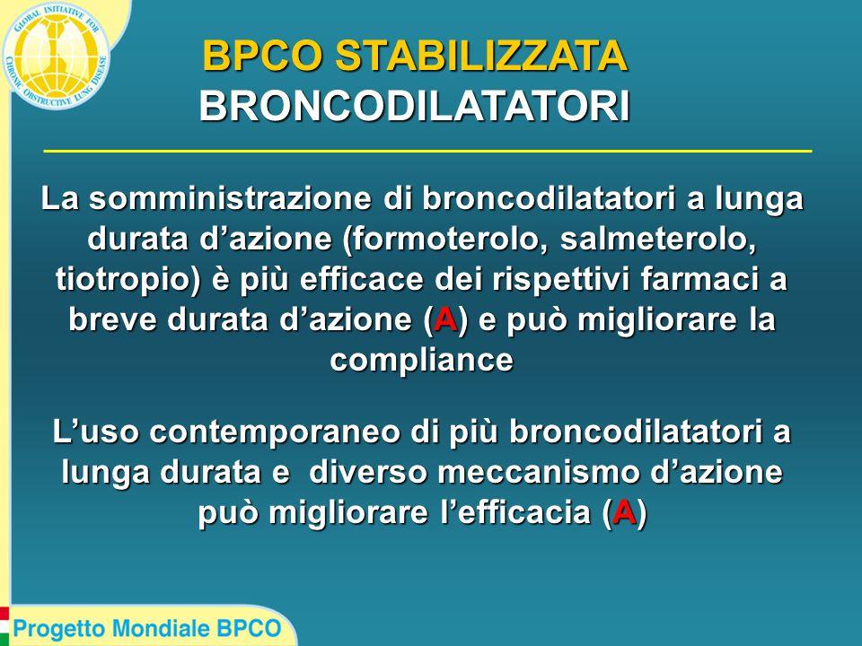 La somministrazione di broncodilatatori a lunga durata d'azione (formoterolo, salmeterolo, tiotropio) è più efficace dei rispettivi farmaci a breve durata d'azione (A) e può migliorare la compliance L'uso contemporaneo di più broncodilatatori a lunga durata e diverso meccanismo d'azione può migliorare l'efficacia (A) BPCO STABILIZZATA BRONCODILATATORI