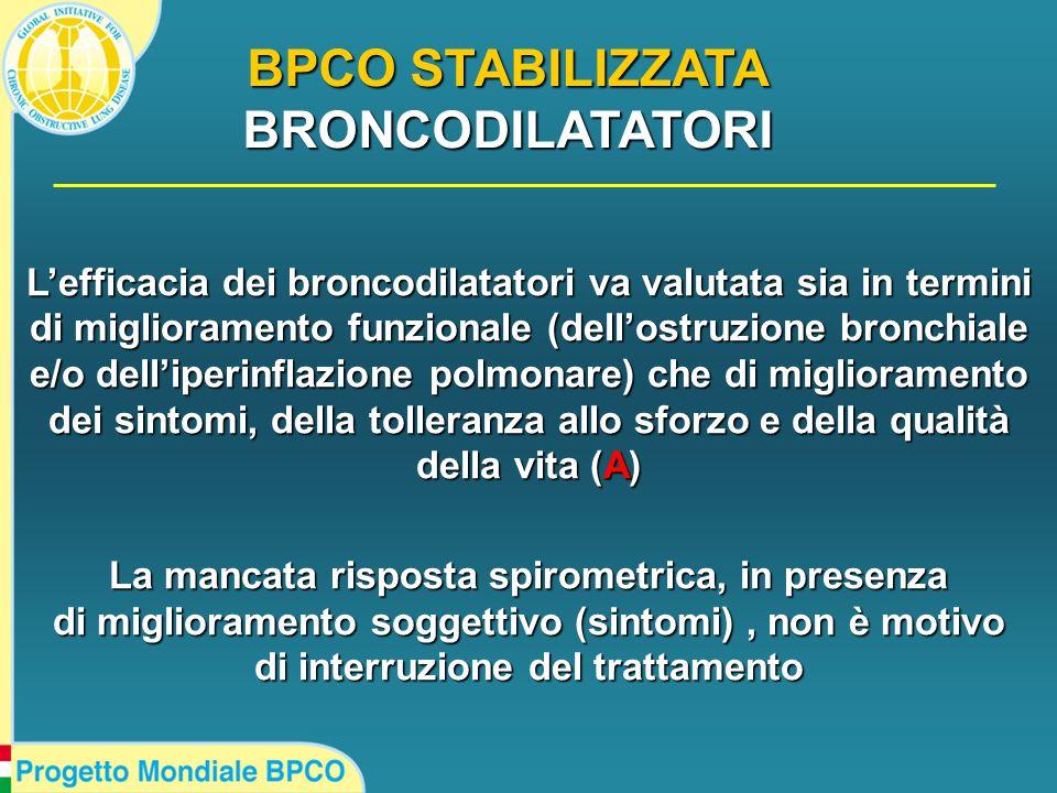 L'efficacia dei broncodilatatori va valutata sia in termini di miglioramento funzionale (dell'ostruzione bronchiale e/o dell'iperinflazione polmonare) che di miglioramento dei sintomi, della tolleranza allo sforzo e della qualità della vita (A) La mancata risposta spirometrica, in presenza di miglioramento soggettivo (sintomi), non è motivo di interruzione del trattamento BPCO STABILIZZATA BRONCODILATATORI