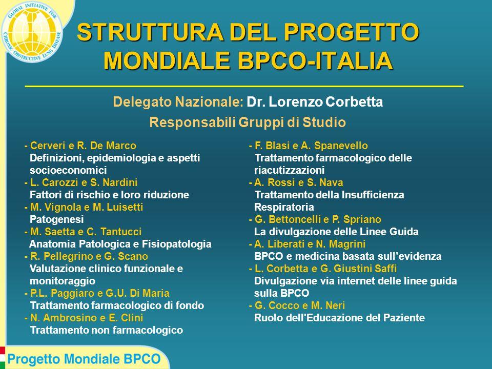 STRUTTURA DEL PROGETTO MONDIALE BPCO-ITALIA Delegato Nazionale: Dr.
