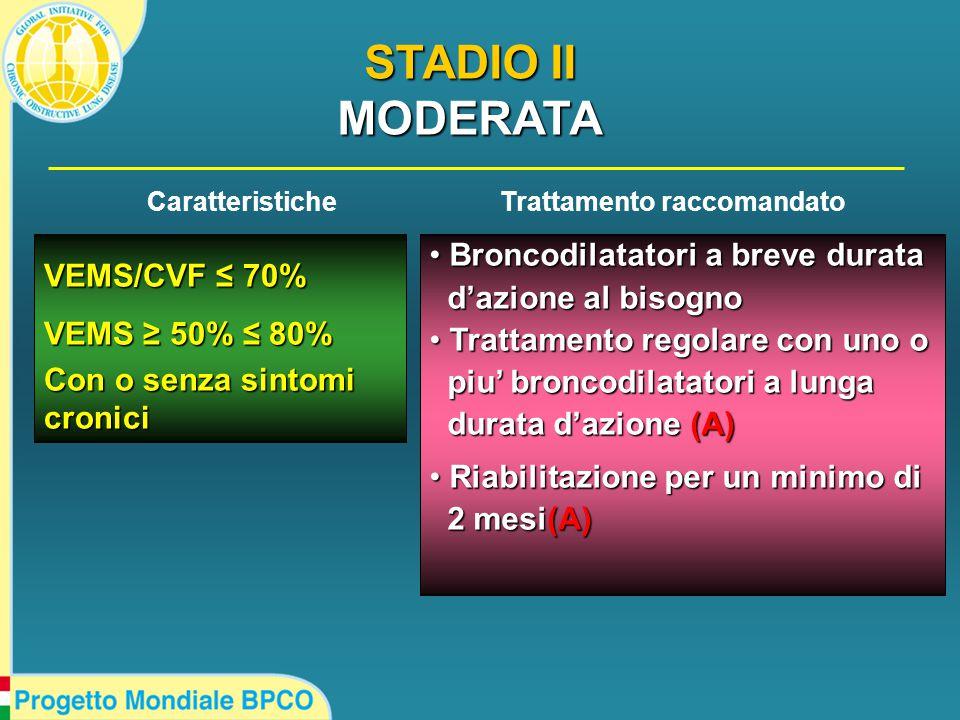 VEMS/CVF ≤ 70% VEMS ≥ 50% ≤ 80% Con o senza sintomi cronici Broncodilatatori a breve durata Broncodilatatori a breve durata d'azione al bisogno d'azione al bisogno Trattamento regolare con uno o Trattamento regolare con uno o piu' broncodilatatori a lunga piu' broncodilatatori a lunga durata d'azione (A) durata d'azione (A) Riabilitazione per un minimo di Riabilitazione per un minimo di 2 mesi(A) 2 mesi(A) CaratteristicheTrattamento raccomandato STADIO II MODERATA