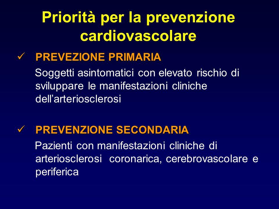 Priorità per la prevenzione cardiovascolare PREVEZIONE PRIMARIA PREVEZIONE PRIMARIA Soggetti asintomatici con elevato rischio di sviluppare le manifes