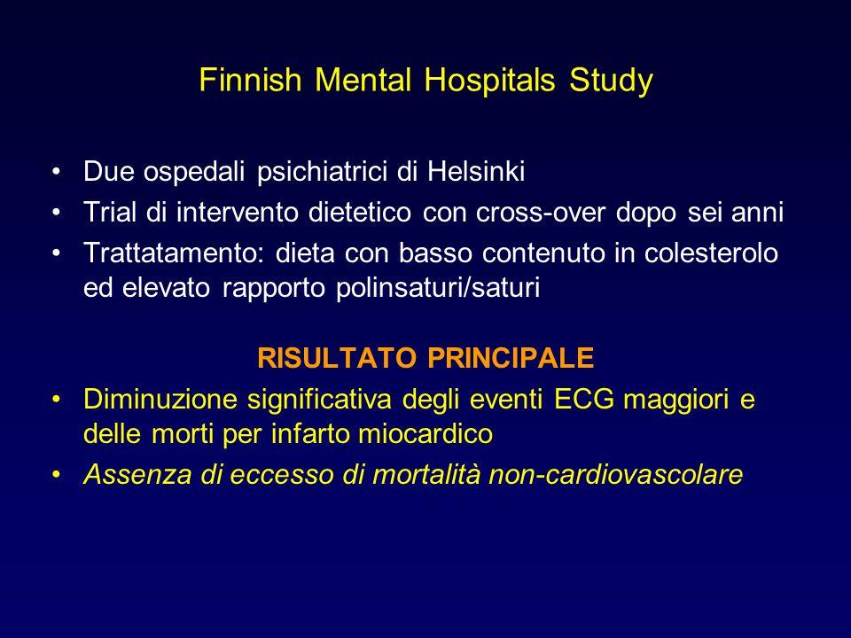 Finnish Mental Hospitals Study Due ospedali psichiatrici di Helsinki Trial di intervento dietetico con cross-over dopo sei anni Trattatamento: dieta c
