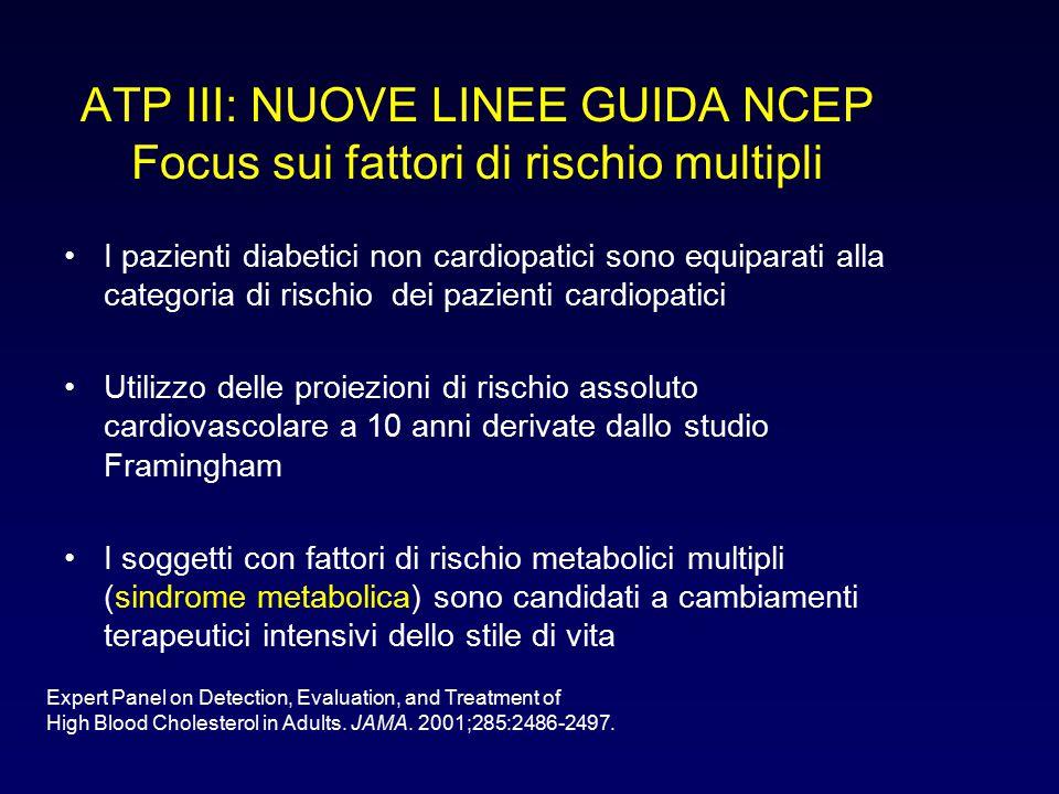 ATP III: NUOVE LINEE GUIDA NCEP Focus sui fattori di rischio multipli I pazienti diabetici non cardiopatici sono equiparati alla categoria di rischio