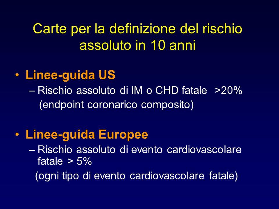 Carte per la definizione del rischio assoluto in 10 anni Linee-guida US –Rischio assoluto di IM o CHD fatale >20% (endpoint coronarico composito) Line
