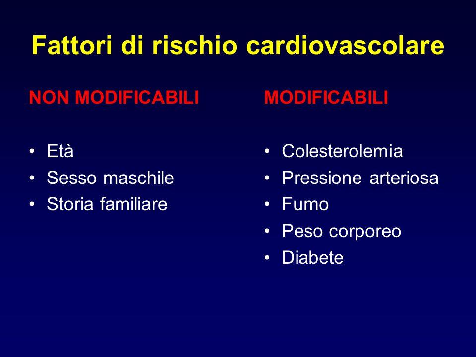 Fattori di rischio cardiovascolare NON MODIFICABILI Età Sesso maschile Storia familiare MODIFICABILI Colesterolemia Pressione arteriosa Fumo Peso corp
