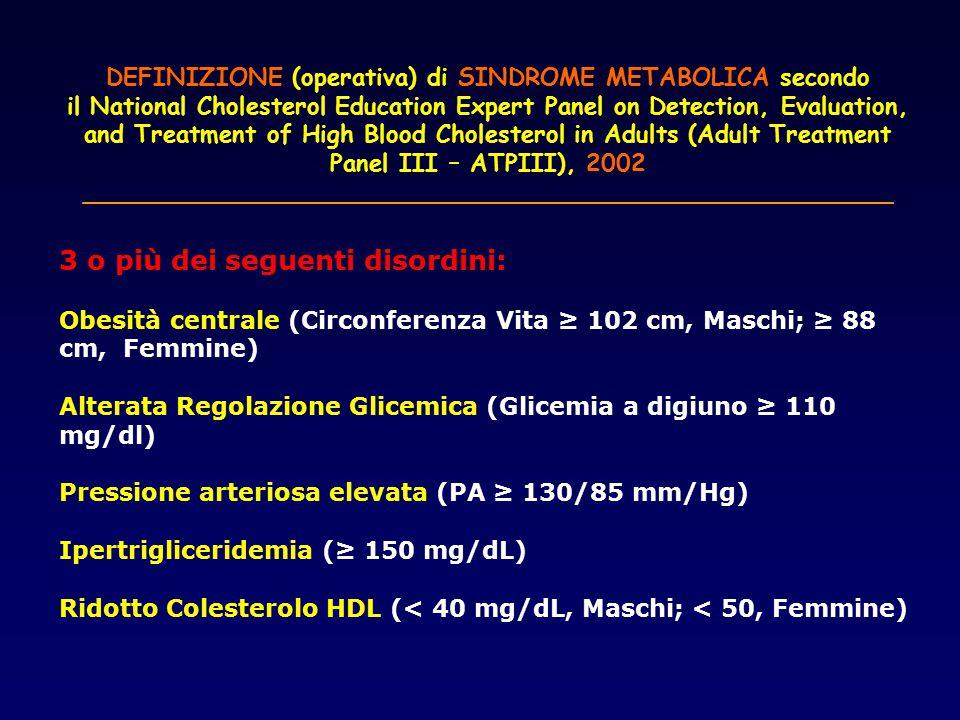 3 o più dei seguenti disordini: Obesità centrale (Circonferenza Vita ≥ 102 cm, Maschi; ≥ 88 cm, Femmine) Alterata Regolazione Glicemica (Glicemia a di