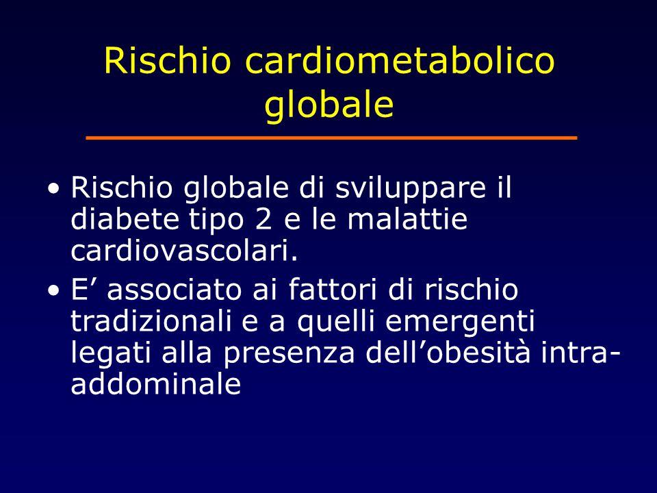 Rischio cardiometabolico globale Rischio globale di sviluppare il diabete tipo 2 e le malattie cardiovascolari. E' associato ai fattori di rischio tra
