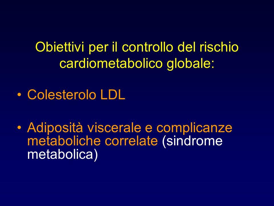 Obiettivi per il controllo del rischio cardiometabolico globale: Colesterolo LDL Adiposità viscerale e complicanze metaboliche correlate (sindrome met