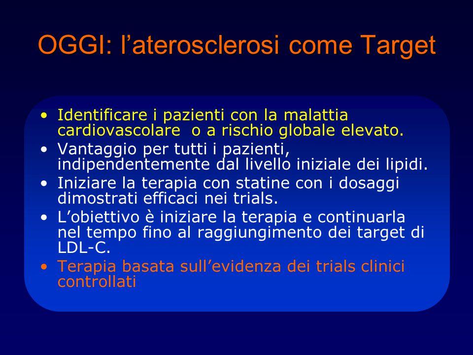 OGGI: l'aterosclerosi come Target Identificare i pazienti con la malattia cardiovascolare o a rischio globale elevato. Vantaggio per tutti i pazienti,