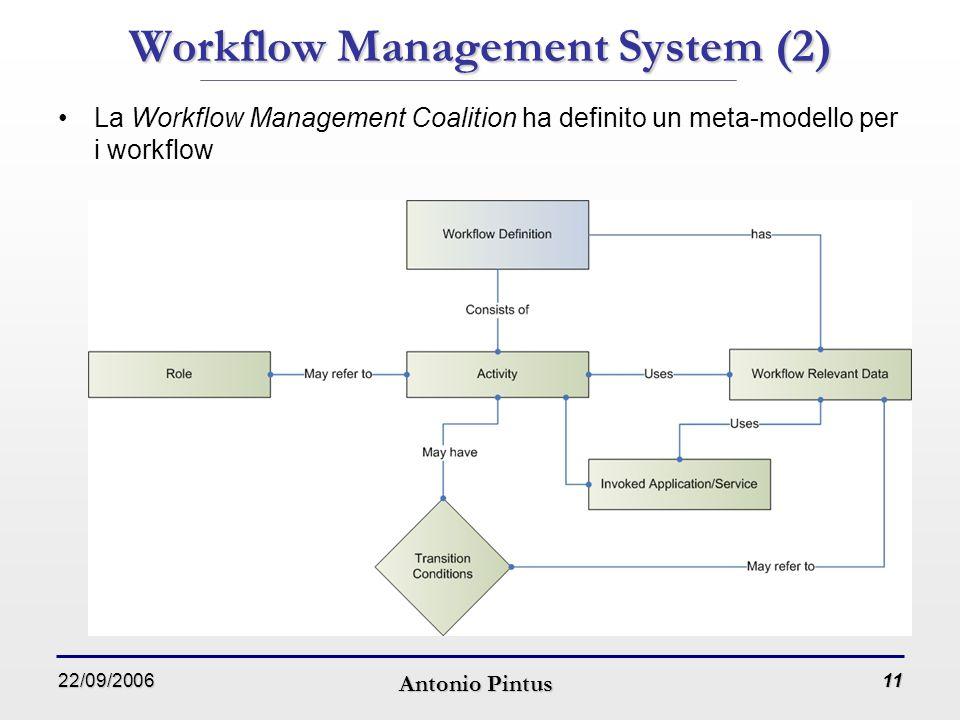 22/09/2006 Antonio Pintus 11 Workflow Management System (2) La Workflow Management Coalition ha definito un meta-modello per i workflow
