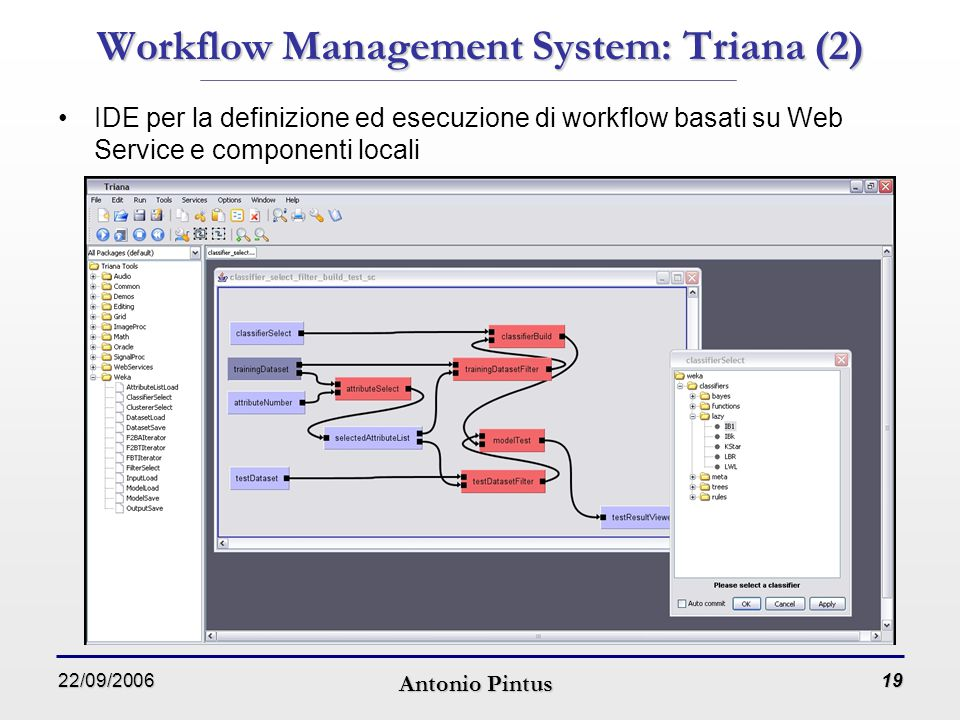 22/09/2006 Antonio Pintus 19 Workflow Management System: Triana (2) IDE per la definizione ed esecuzione di workflow basati su Web Service e componenti locali