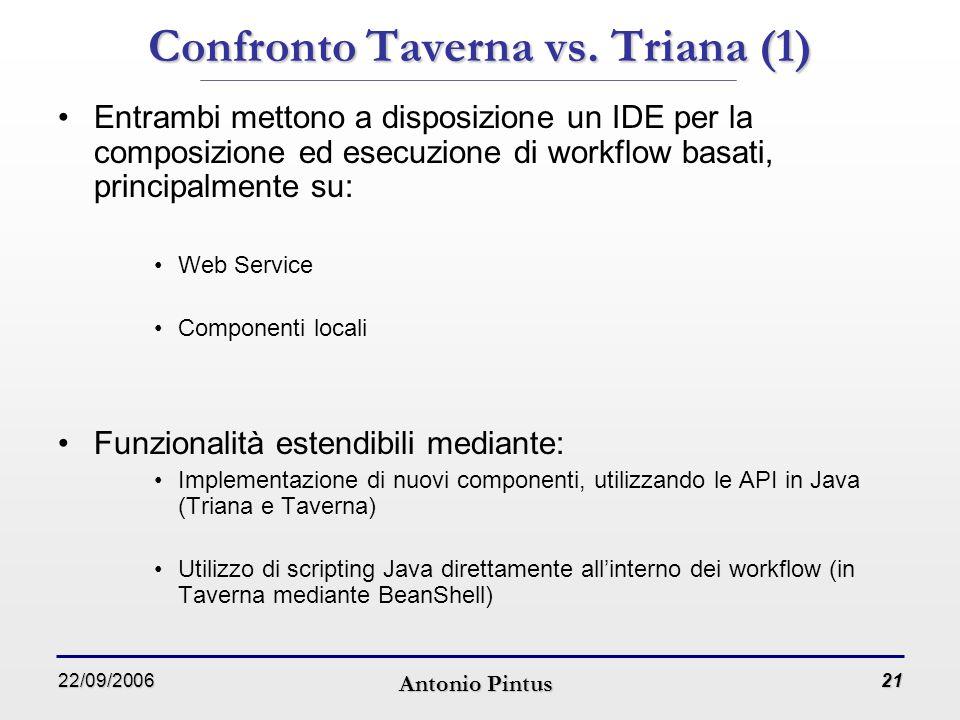 22/09/2006 Antonio Pintus 21 Confronto Taverna vs.