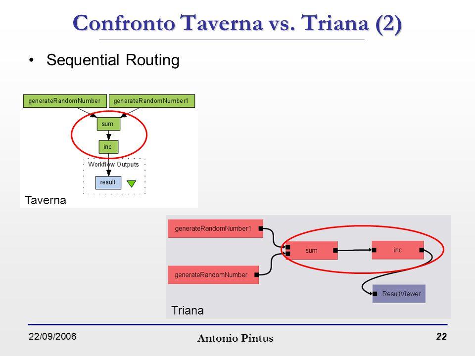 22/09/2006 Antonio Pintus 22 Confronto Taverna vs. Triana (2) Sequential Routing Taverna Triana