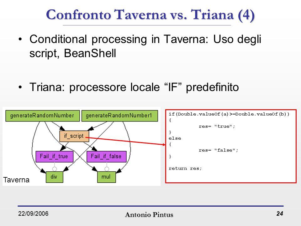 22/09/2006 Antonio Pintus 24 Confronto Taverna vs.
