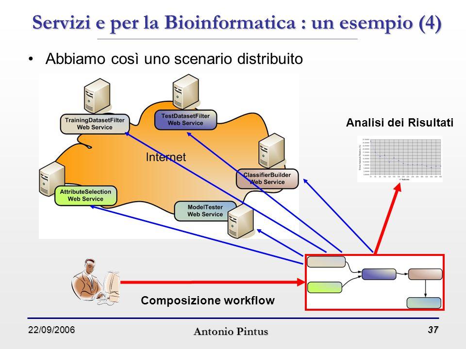 22/09/2006 Antonio Pintus 37 Servizi e per la Bioinformatica : un esempio (4) Abbiamo così uno scenario distribuito Composizione workflow Analisi dei Risultati