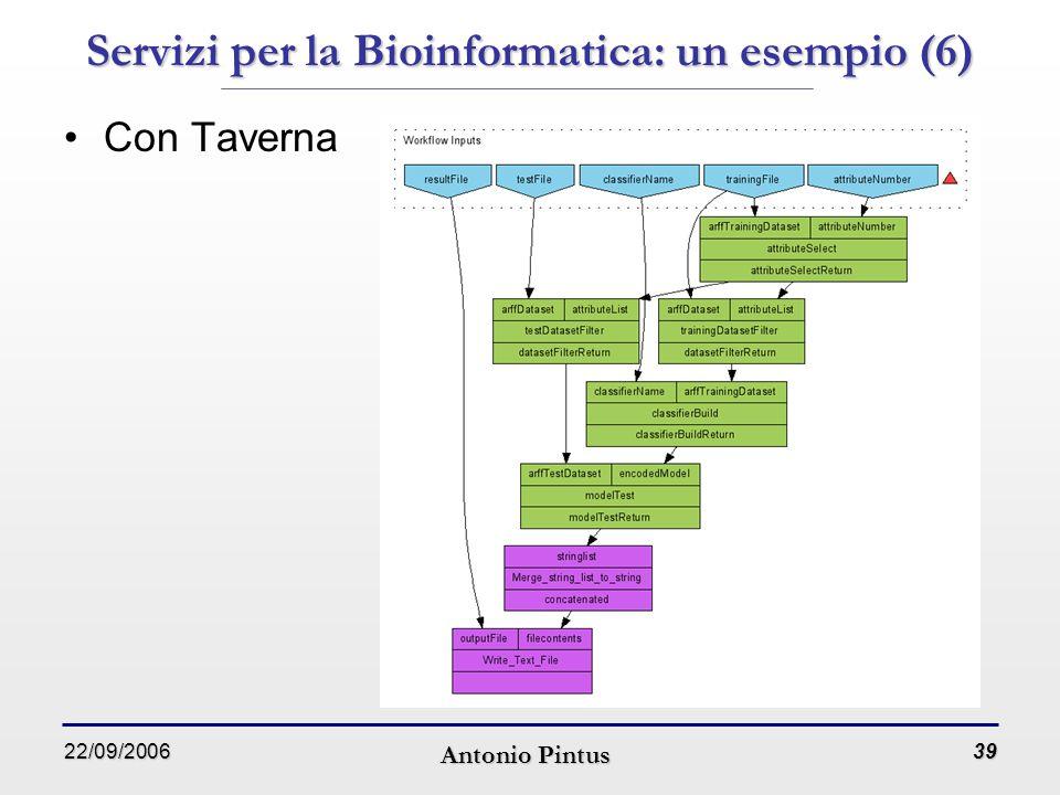 22/09/2006 Antonio Pintus 39 Servizi per la Bioinformatica: un esempio (6) Con Taverna