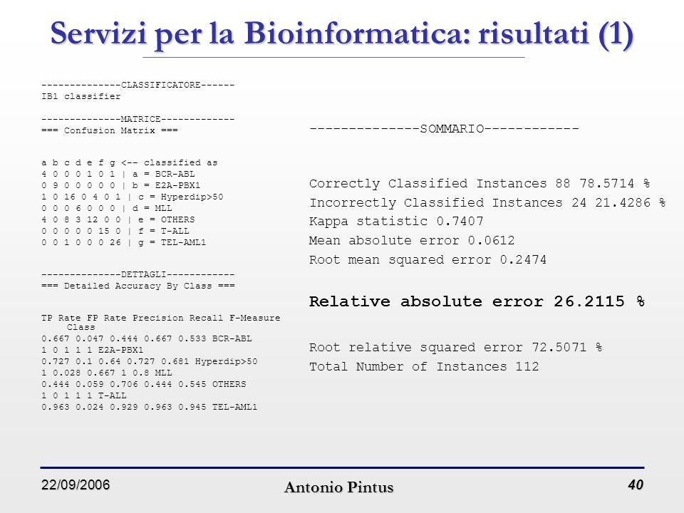22/09/2006 Antonio Pintus 40 Servizi per la Bioinformatica: risultati (1) --------------CLASSIFICATORE------ IB1 classifier --------------MATRICE------------- === Confusion Matrix === a b c d e f g <-- classified as 4 0 0 0 1 0 1 | a = BCR-ABL 0 9 0 0 0 0 0 | b = E2A-PBX1 1 0 16 0 4 0 1 | c = Hyperdip>50 0 0 0 6 0 0 0 | d = MLL 4 0 8 3 12 0 0 | e = OTHERS 0 0 0 0 0 15 0 | f = T-ALL 0 0 1 0 0 0 26 | g = TEL-AML1 --------------DETTAGLI------------ === Detailed Accuracy By Class === TP Rate FP Rate Precision Recall F-Measure Class 0.667 0.047 0.444 0.667 0.533 BCR-ABL 1 0 1 1 1 E2A-PBX1 0.727 0.1 0.64 0.727 0.681 Hyperdip>50 1 0.028 0.667 1 0.8 MLL 0.444 0.059 0.706 0.444 0.545 OTHERS 1 0 1 1 1 T-ALL 0.963 0.024 0.929 0.963 0.945 TEL-AML1 --------------SOMMARIO------------ Correctly Classified Instances 88 78.5714 % Incorrectly Classified Instances 24 21.4286 % Kappa statistic 0.7407 Mean absolute error 0.0612 Root mean squared error 0.2474 Relative absolute error 26.2115 % Root relative squared error 72.5071 % Total Number of Instances 112