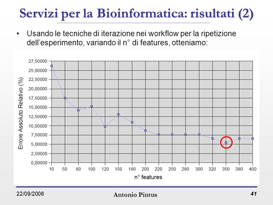 22/09/2006 Antonio Pintus 41 Servizi per la Bioinformatica: risultati (2) Usando le tecniche di iterazione nei workflow per la ripetizione dell'esperimento, variando il n° di features, otteniamo: