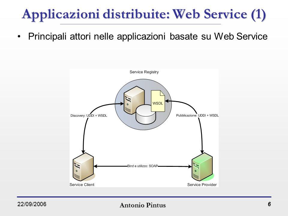22/09/2006 Antonio Pintus 27 In Triana, costrutto compreso nella palette di processori dell'IDE completamente configurabile.