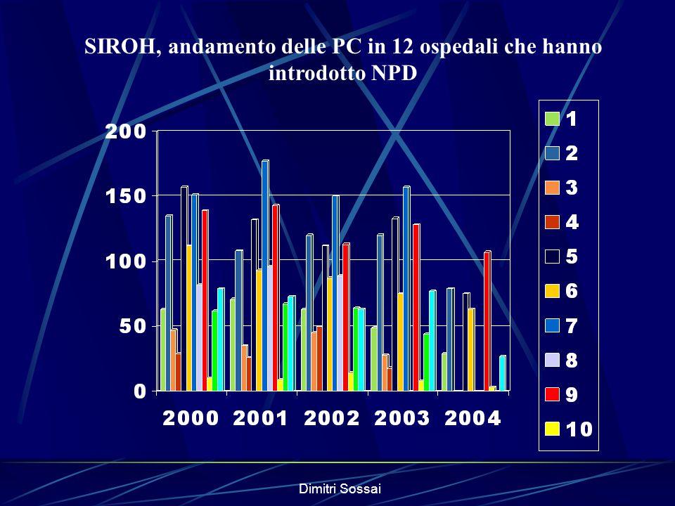 Dimitri Sossai Rischio Chimico Farmaci antiblastici Disinfettanti tra sicurezza operatori e pazienti es.