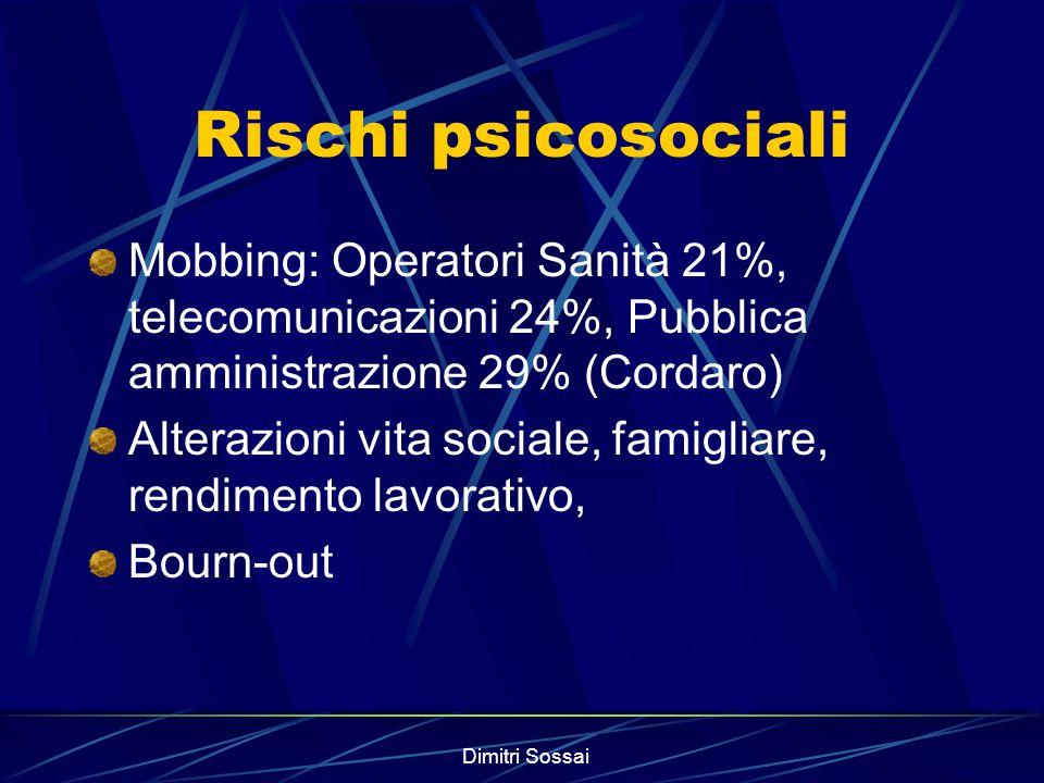 Dimitri Sossai Rischi fisici Radiazioni,laser,rumore,elettrico,alte temperature, VIOLENZA -AGGRESSIONI