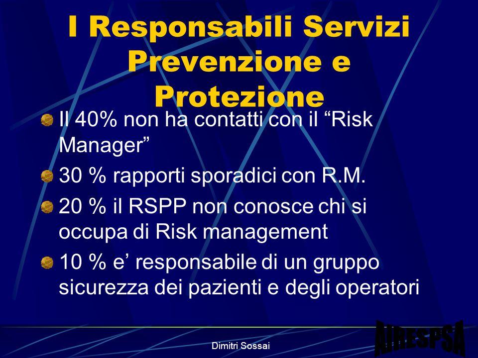 Dimitri Sossai I Responsabili Servizi Prevenzione e Protezione Il 40% non ha contatti con il Risk Manager 30 % rapporti sporadici con R.M.