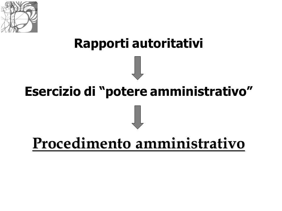 """Rapporti autoritativi Esercizio di """"potere amministrativo"""" Procedimento amministrativo"""