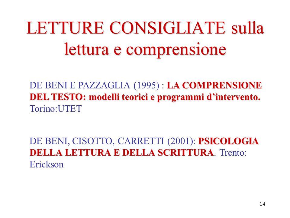 14 LETTURE CONSIGLIATE sulla lettura e comprensione LA COMPRENSIONE DEL TESTO: modelli teorici e programmi d'intervento. DE BENI E PAZZAGLIA (1995) :