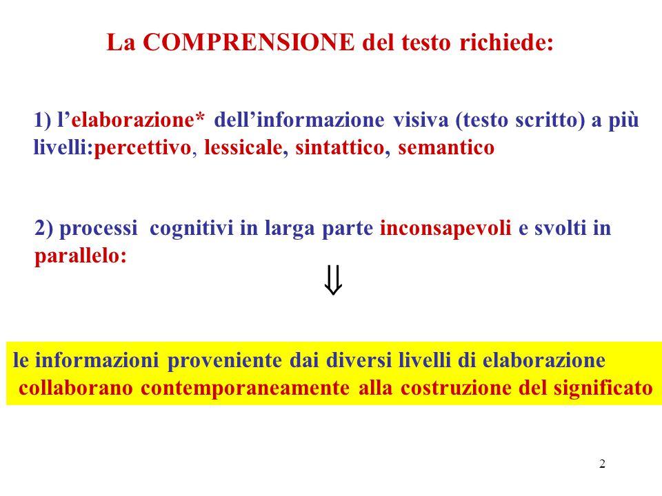 2 La COMPRENSIONE del testo richiede: 1) l'elaborazione* dell'informazione visiva (testo scritto) a più livelli:percettivo, lessicale, sintattico, sem