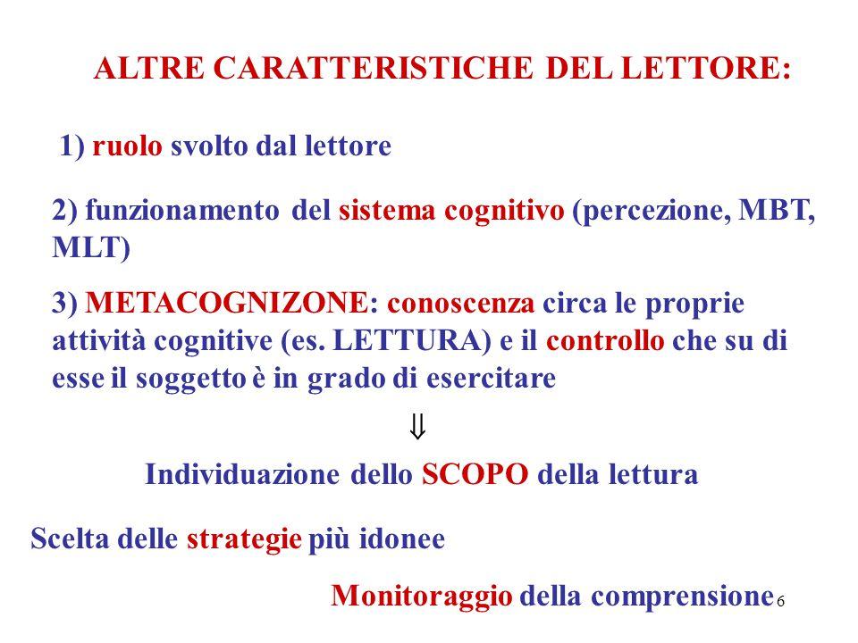 6 ALTRE CARATTERISTICHE DEL LETTORE: 1) ruolo svolto dal lettore 2) funzionamento del sistema cognitivo (percezione, MBT, MLT) 3) METACOGNIZONE: conos